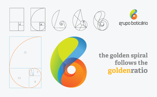 Grupo Boticario (http://www.banskt.com/blog/golden-ratio-in-logo-designs/)