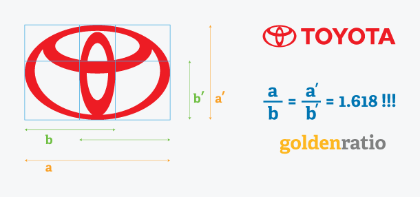 Toyota (http://www.banskt.com/blog/golden-ratio-in-logo-designs/)